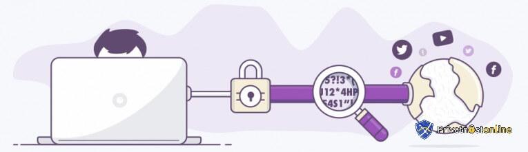 Kako djeluje PrivateVPN?