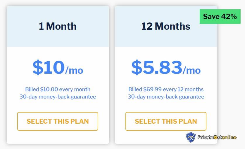 StrongVPN: Planovi i cijene