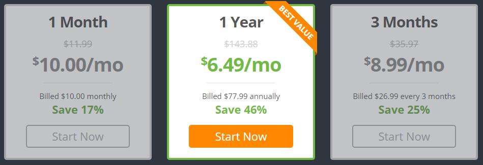 IPVanish cijena i paketi
