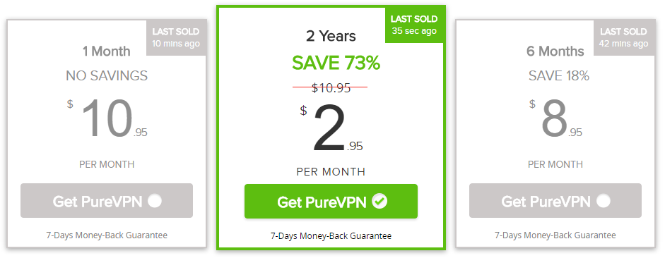 PureVPN Pricing
